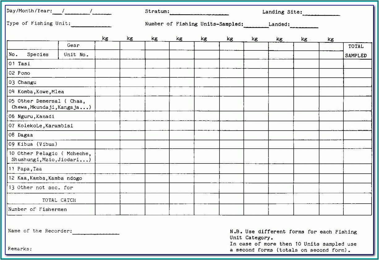 Daily Forklift Inspection Checklist Template