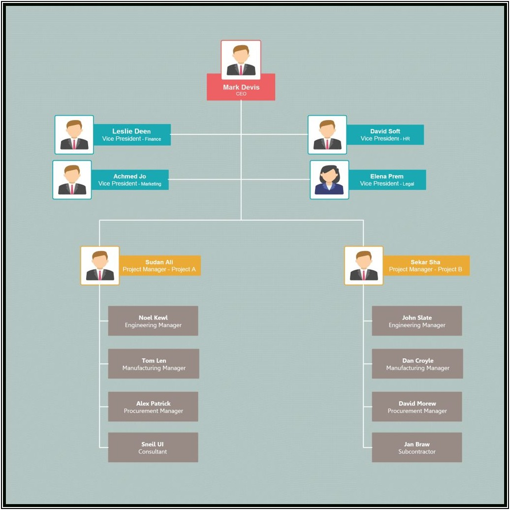 Editable Organizational Chart Template Free