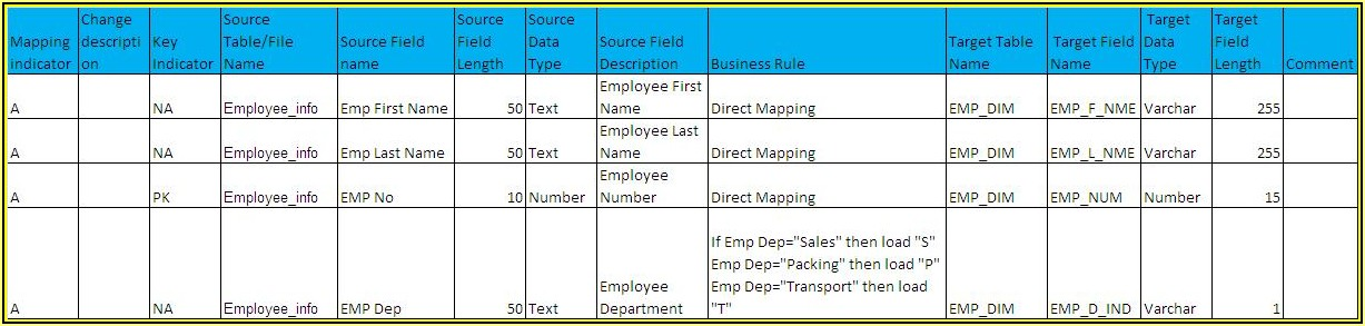 Etl Data Mapping Document Sample