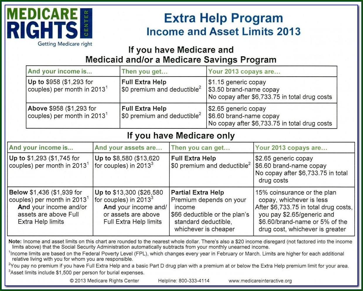 Medicare Form 5510