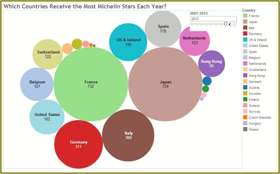 Michelin Restaurants Europe Map