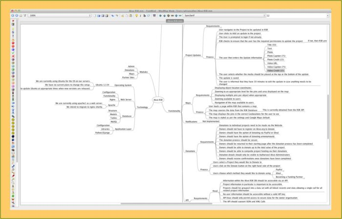 Opensource Mind Map Tools