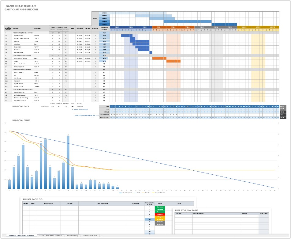 Printable Gantt Chart Template