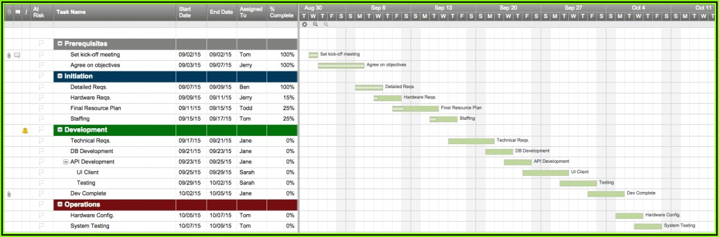 Project Time Plan Template Excel Free Download