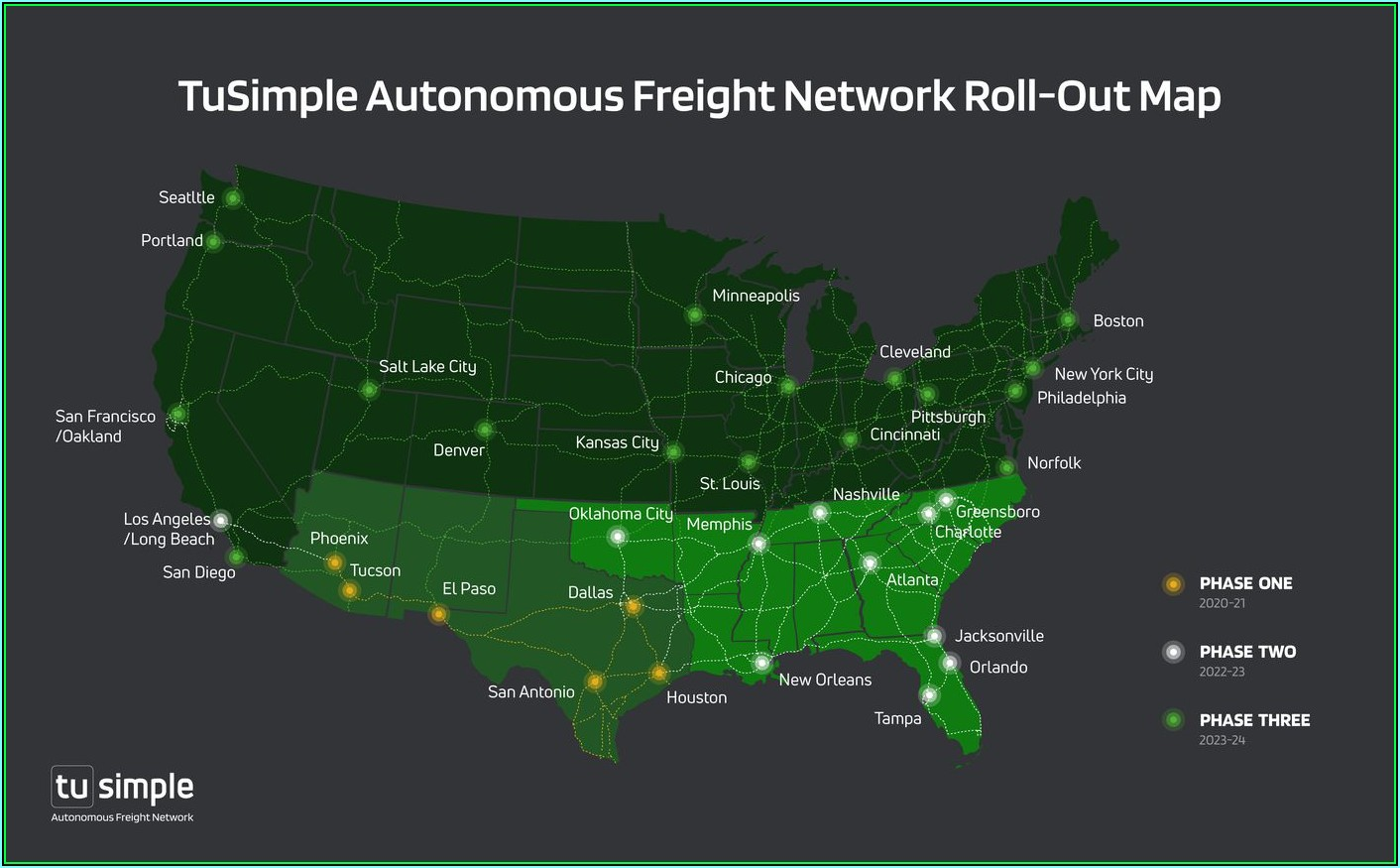 Truck Route Mapping Software