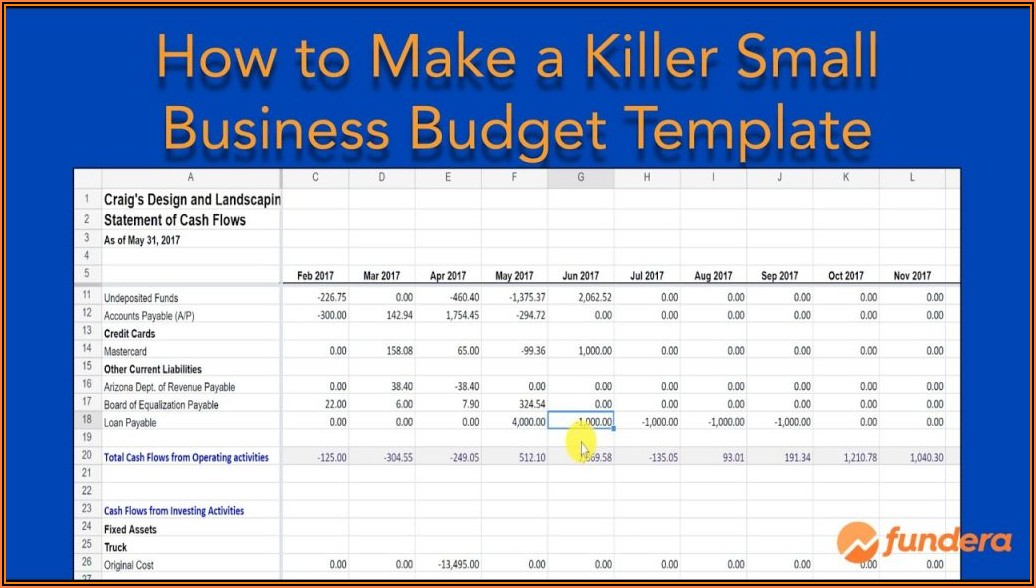 Free Business Expense Budget+template