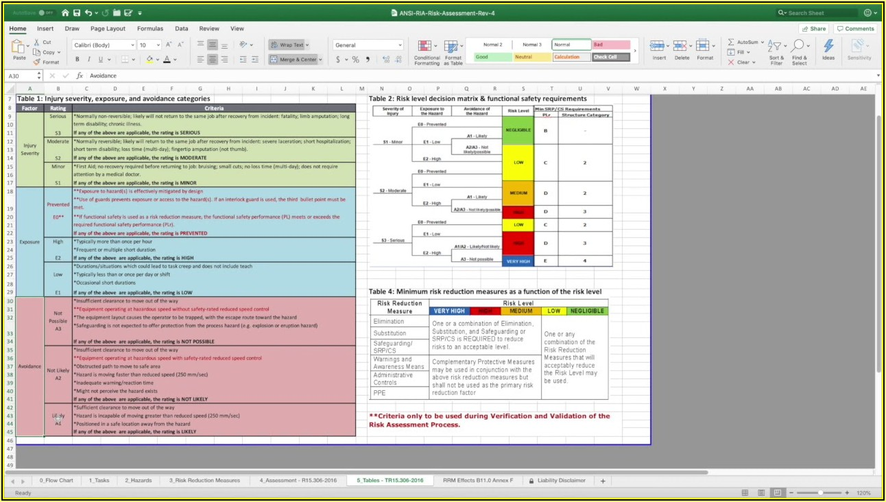 Machine Safety Risk Assessment Template Excel