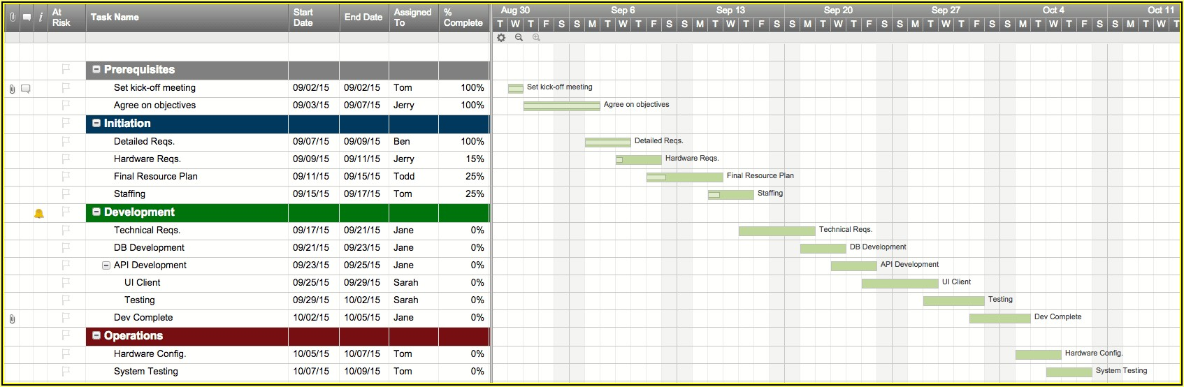 Project Action Plan Template Excel