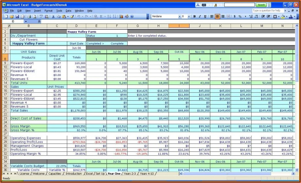 Sales Report Format In Excel Free Download