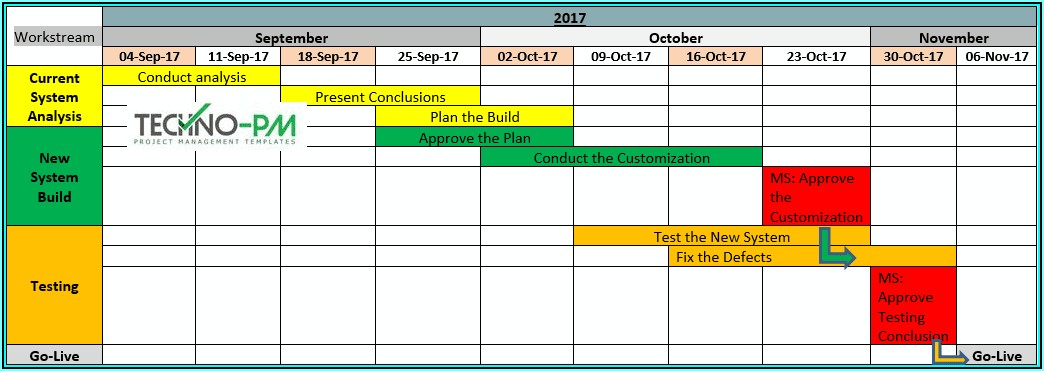 Microsoft Word Project Roadmap Template