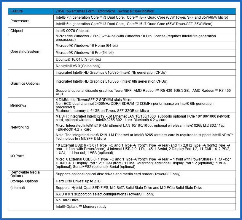 Dell 7050 Small Form Factor Specs