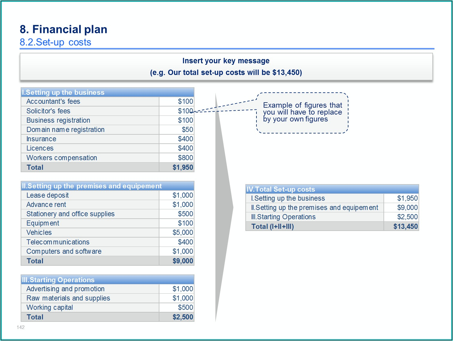 Free Financial Advisor Business Plan Examples