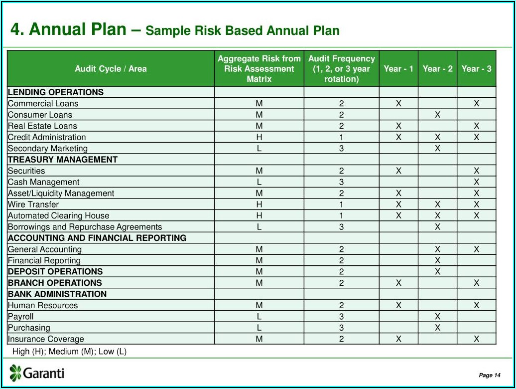 Internal Audit Annual Risk Assessment Template