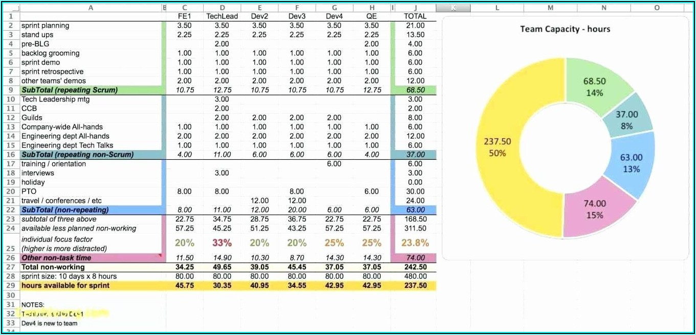 Microsoft Excel Project Management Template