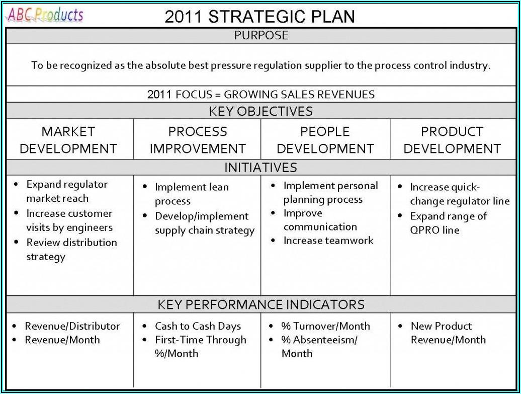 Sample Sales Business Plan Template