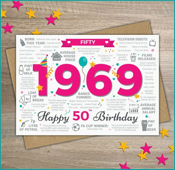 50th Birthday Card Template