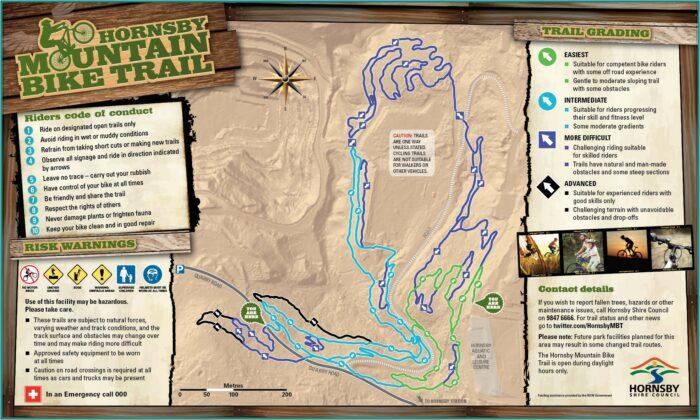 Biking Trail Maps Near Me