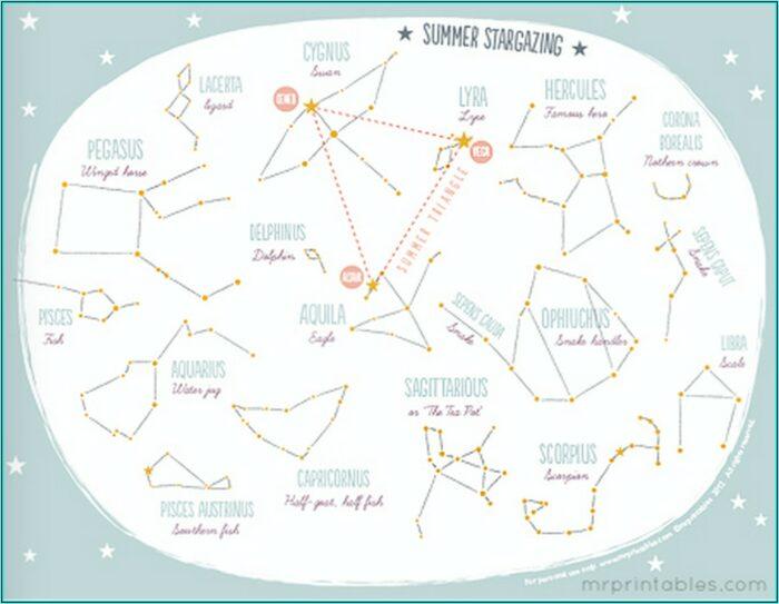 Free Printable Summer Constellation Map