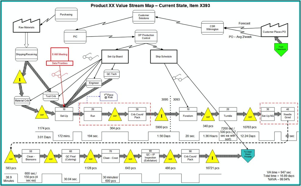 Value Stream Map Stencil Visio 2013