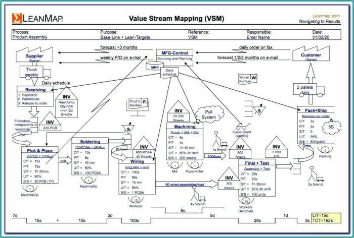 Visio Value Stream Map Shapes Stencil