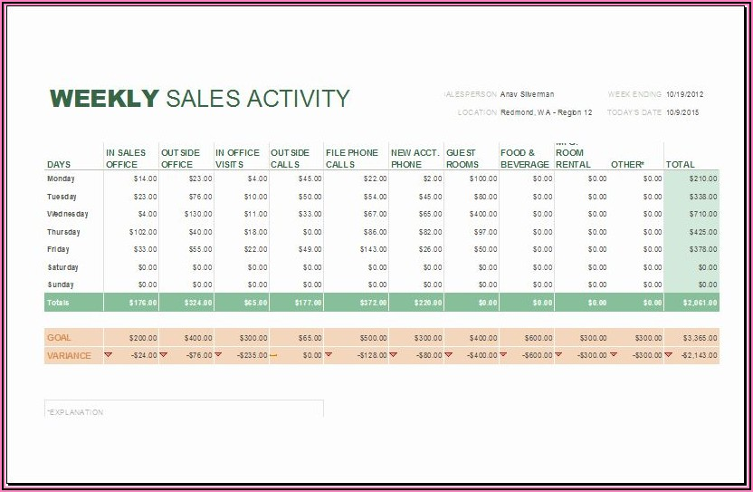 Daily Sales Planning Template