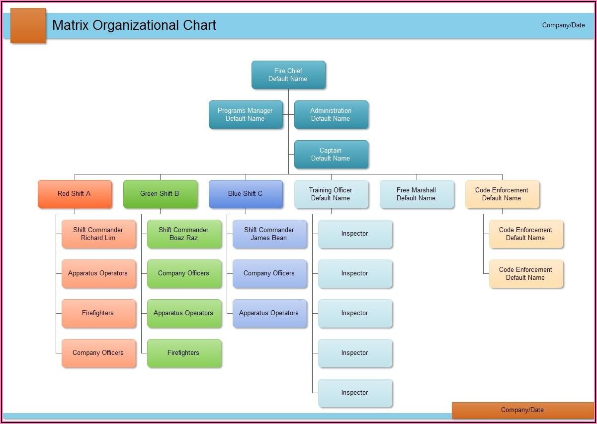 Department Org Chart Template