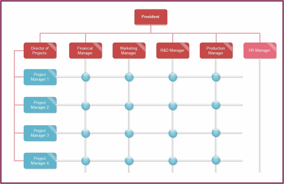 Department Organizational Chart Template