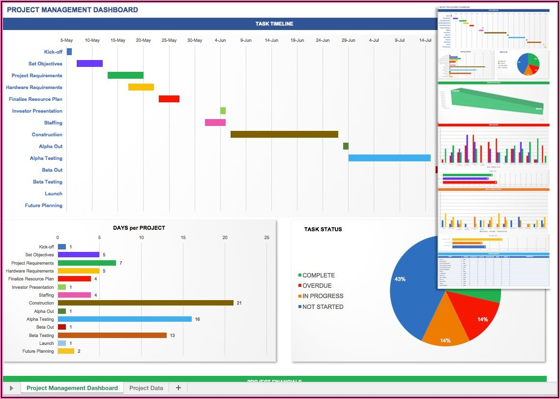 Excel Dashboard Examples Xls