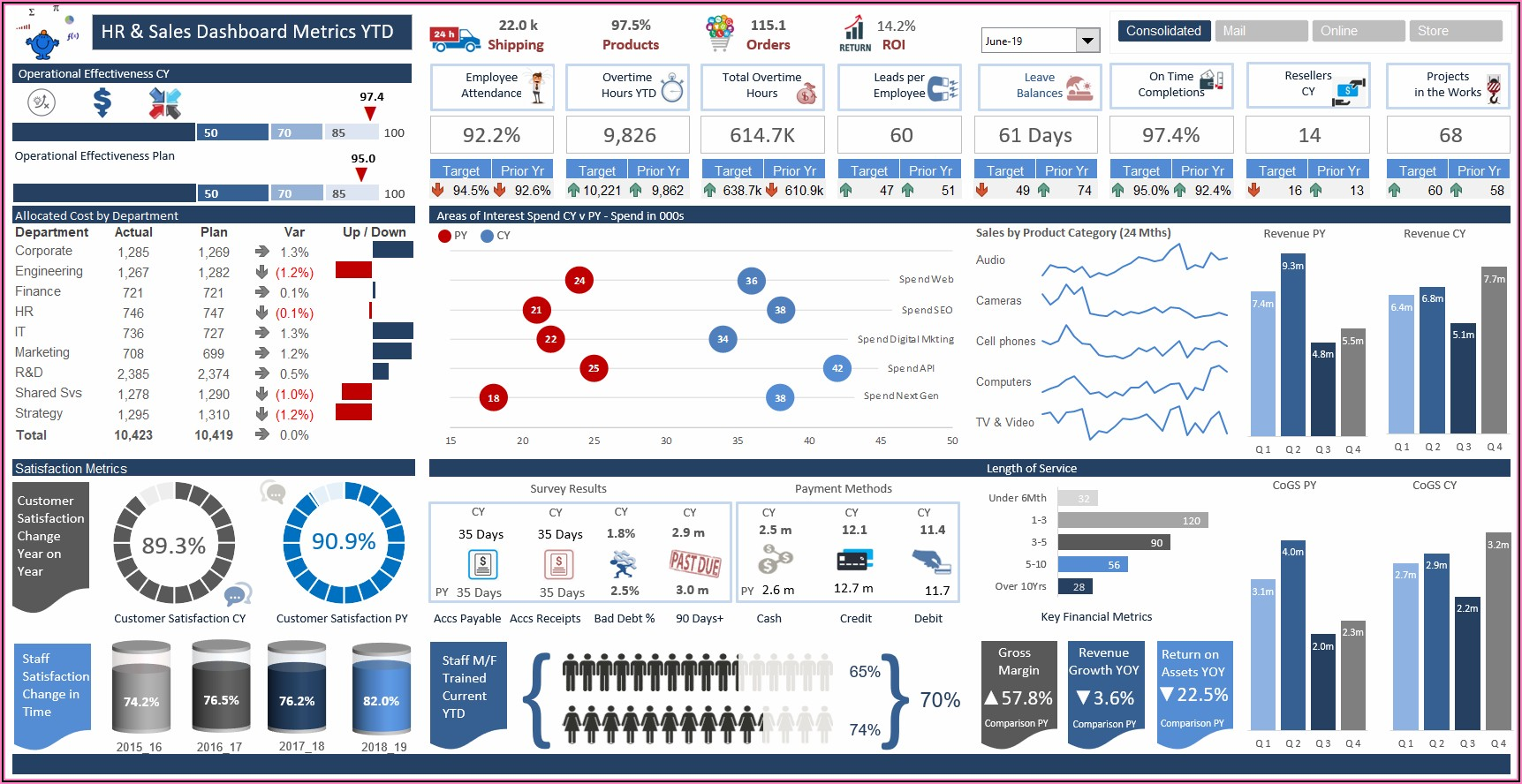 Excel Dashboard Templates Xlsx Download