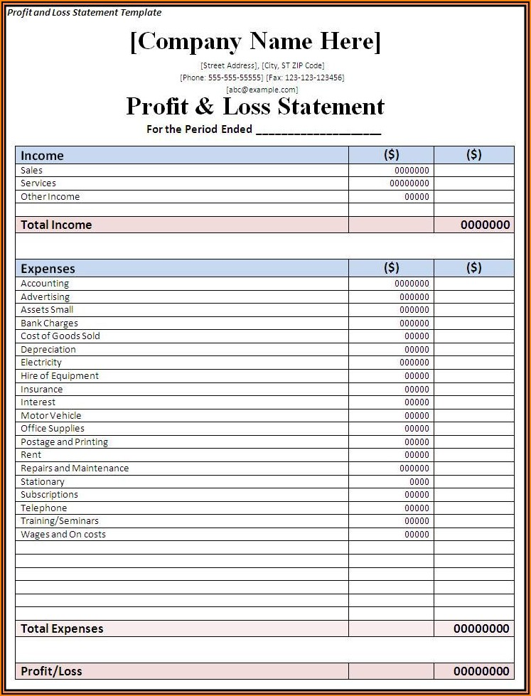 Free Online Profit And Loss Form