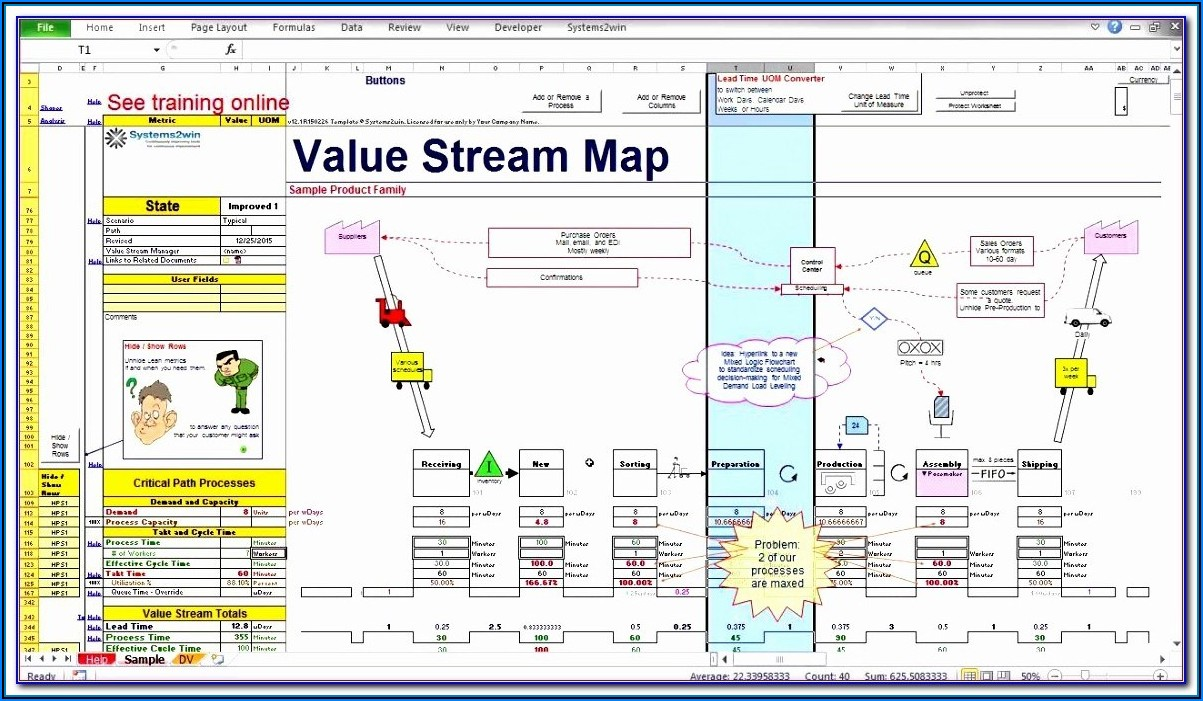 Free Value Stream Mapping Template