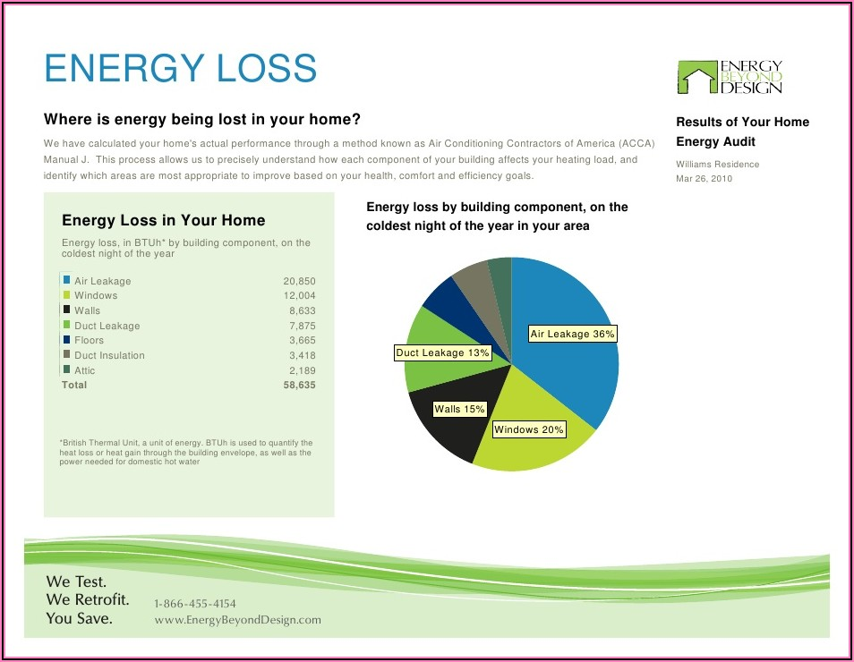 Home Energy Audit Report Example