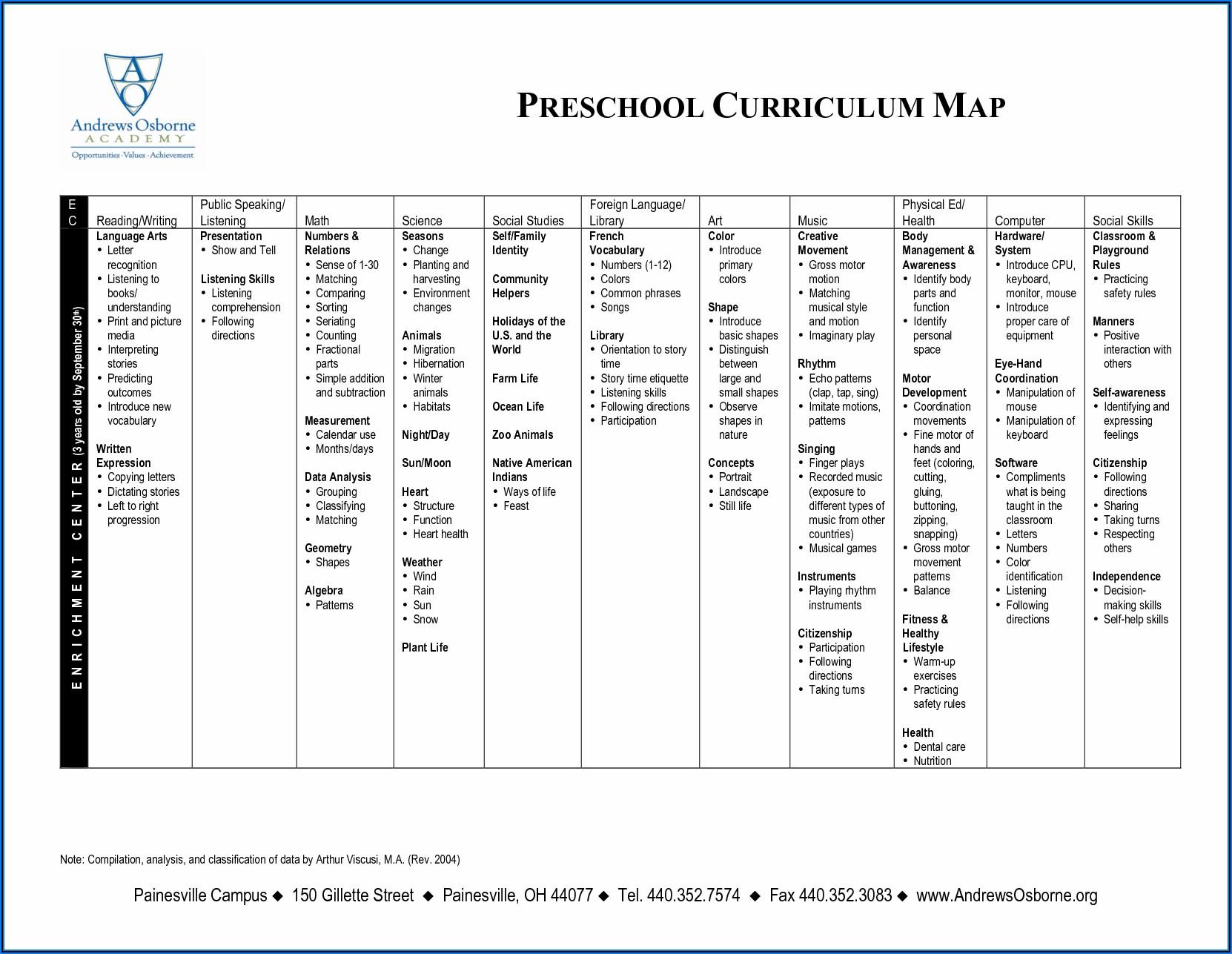Preschool Math Curriculum Map