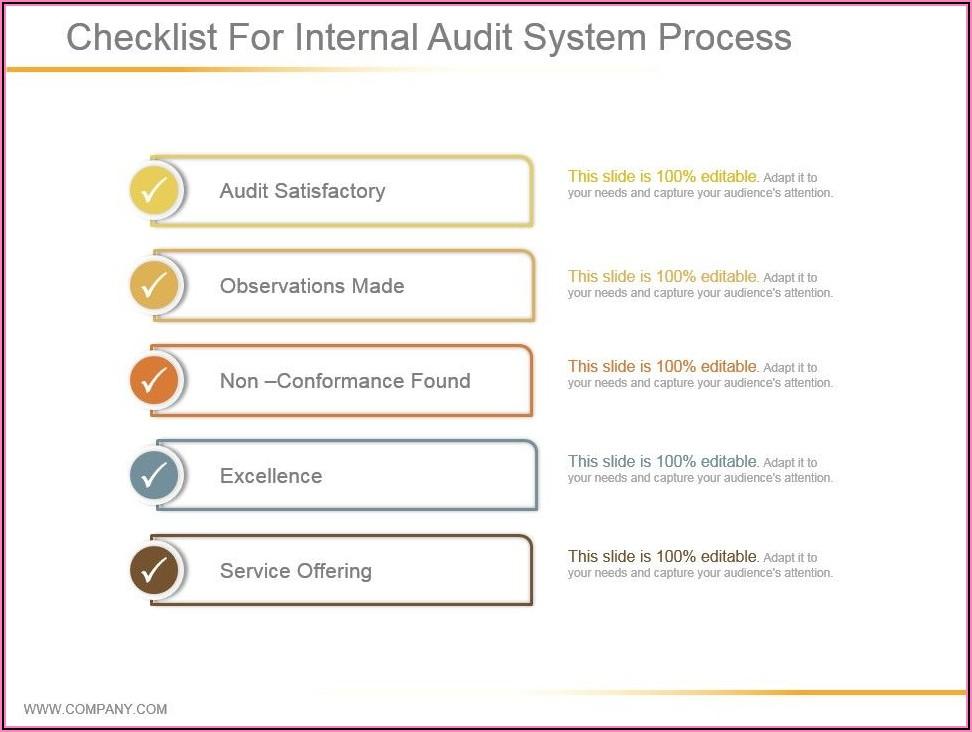 Process Audit Checklist Example