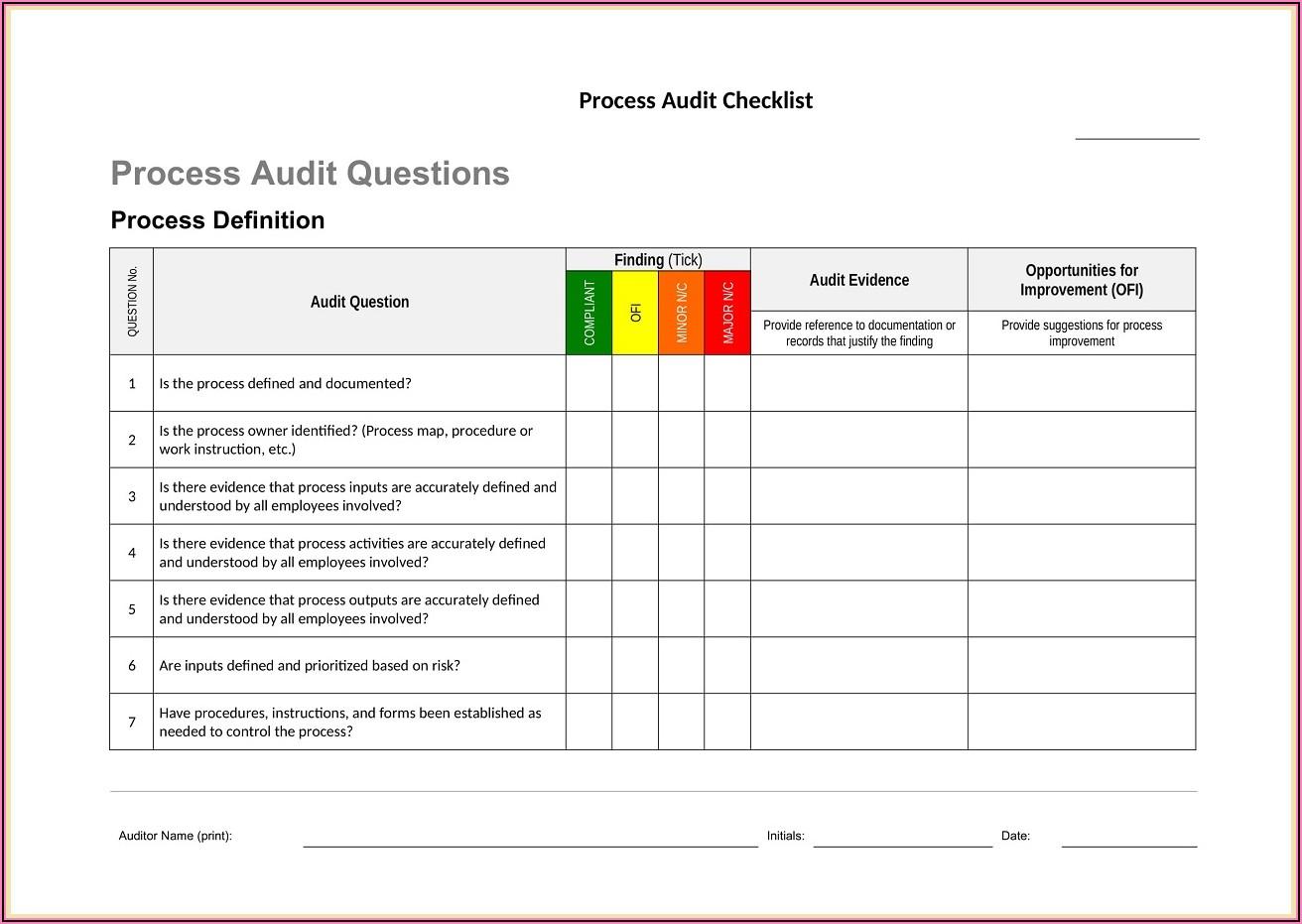 Process Audit Checklist Sample