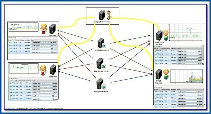 Prtg Create Network Map