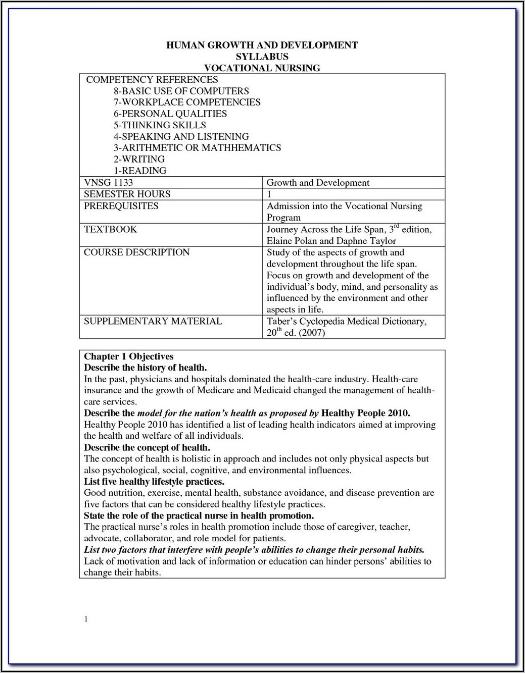 Blank Durable Power Of Attorney Form Georgia