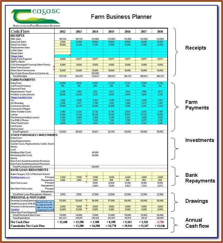 Car Dealer Business Plan Template