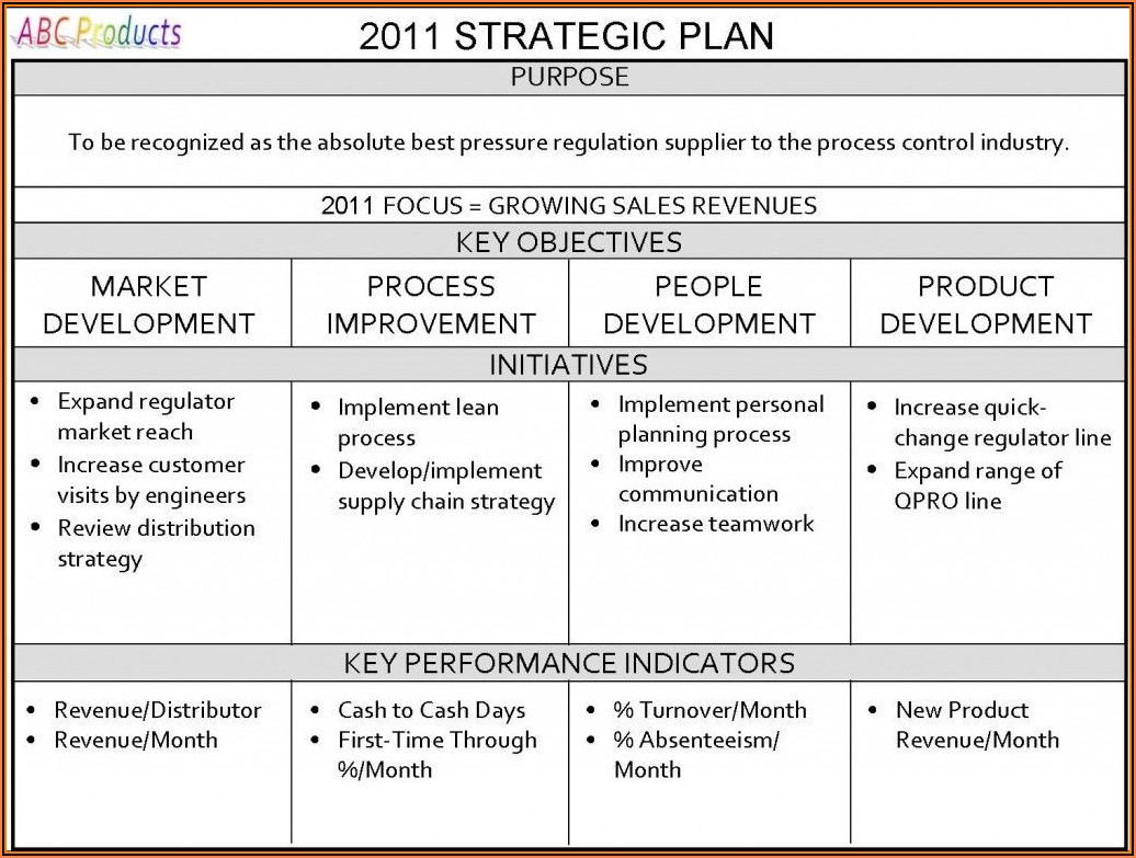 Construction Company Strategic Plan Example