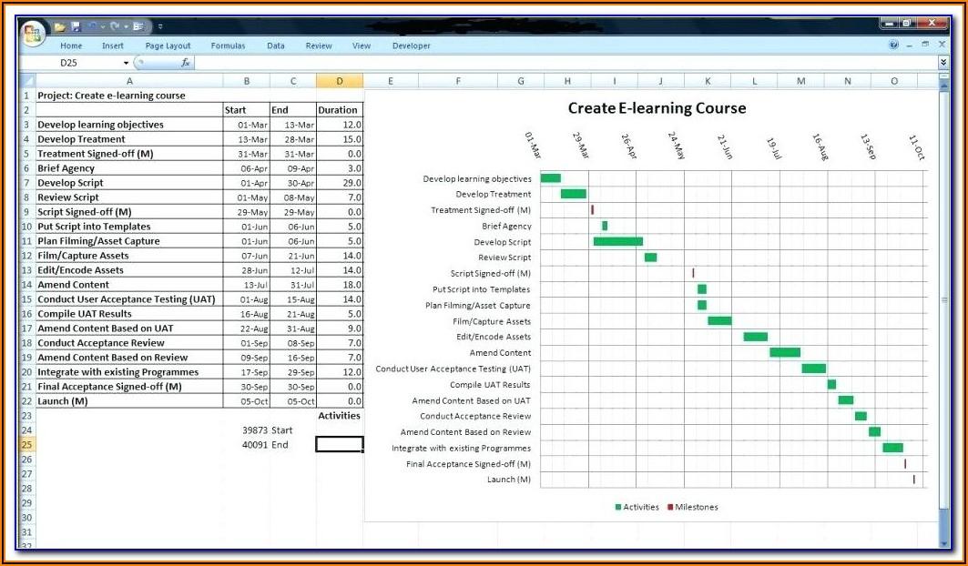 Construction Project Organization Chart Template