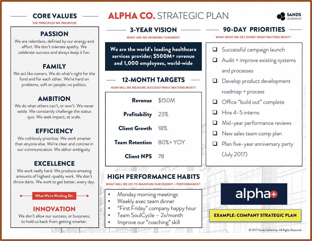 Corporate Strategic Plan Sample