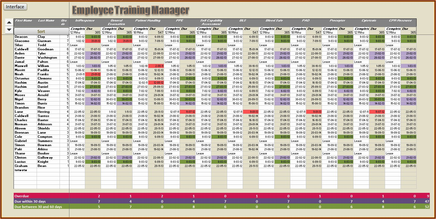 Employee Training Record Template Excel Uk