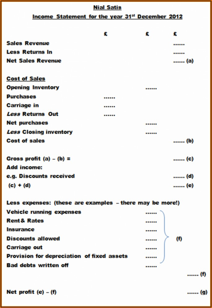 Finance Balance Sheet Example