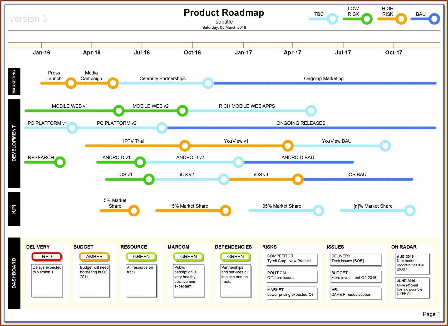 Free Agile Roadmap Template Excel