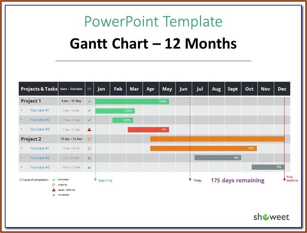 Gantt Timeline Template Excel