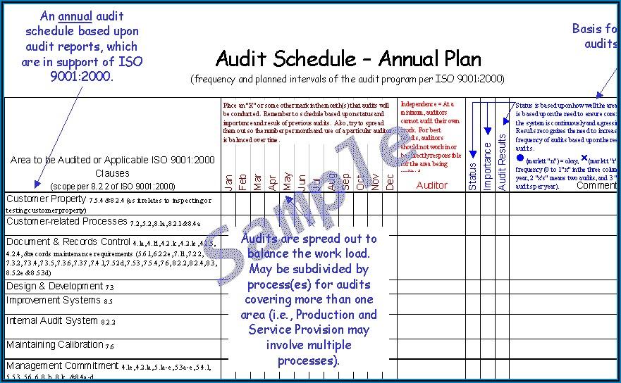 Internal Audit Schedule Template Xls