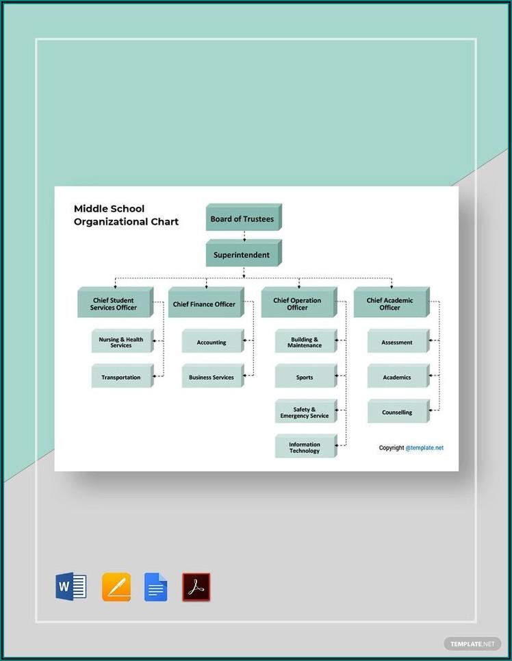 Microsoft Excel Organization Chart Template
