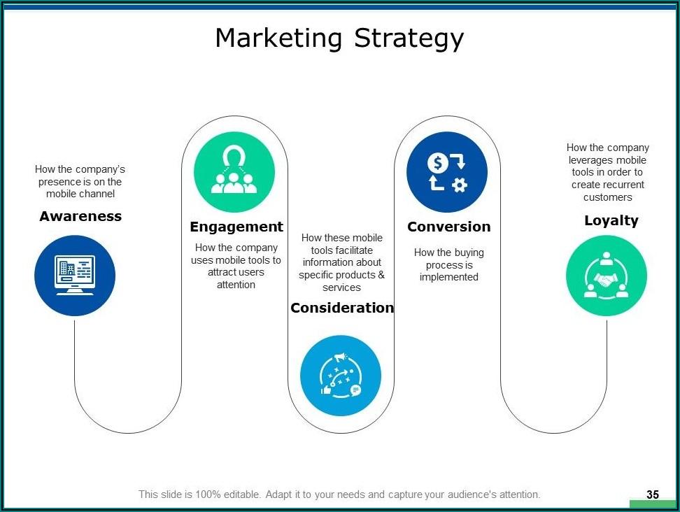 Mobile App Marketing Plan Example Pdf