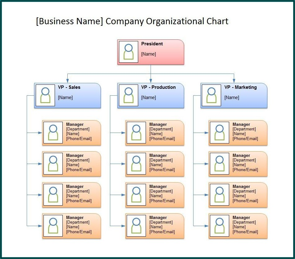 Ms Excel Organizational Chart Template