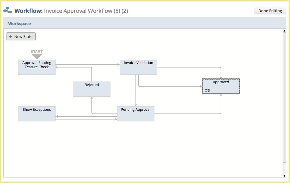 Netsuite Invoice Approval Workflow